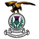 Inverness CT vs Alloa - Predictions, Betting Tips & Match Preview